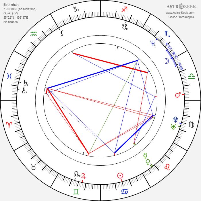 You-Mi Ha - Astrology Natal Birth Chart