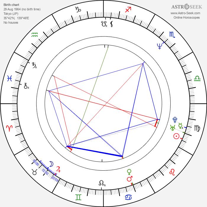 You - Astrology Natal Birth Chart