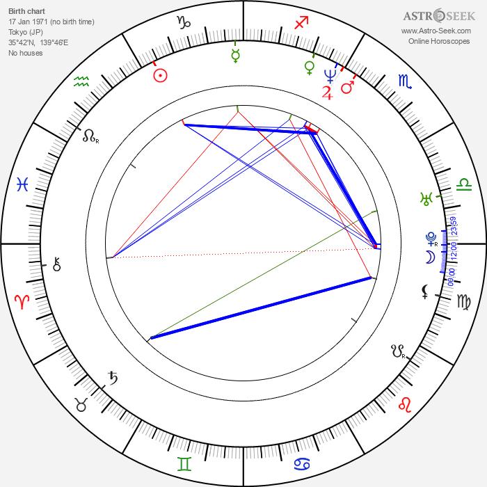 Youki Kudoh - Astrology Natal Birth Chart