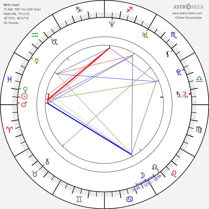 Young Buck - Astrology Natal Birth Chart