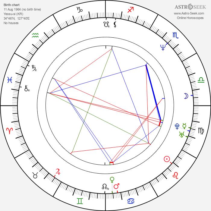Young-hoon Park - Astrology Natal Birth Chart