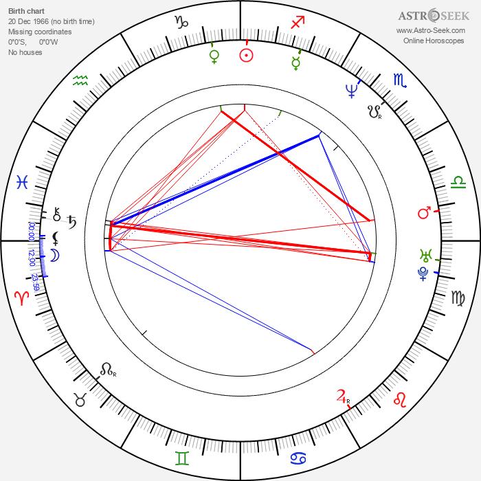 Young-Joo Byun - Astrology Natal Birth Chart