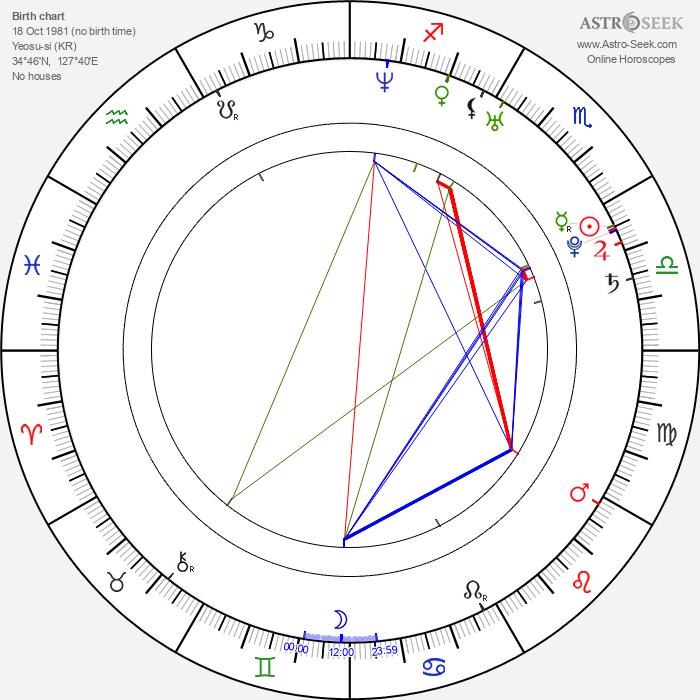 Young-ki Jung - Astrology Natal Birth Chart