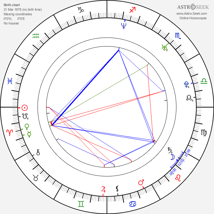 Young Noble - Astrology Natal Birth Chart