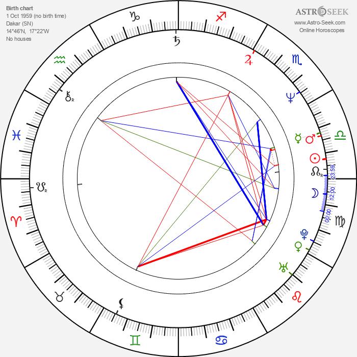 Youssou N'Dour - Astrology Natal Birth Chart