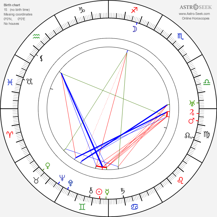 Yrjö Kallinen - Astrology Natal Birth Chart