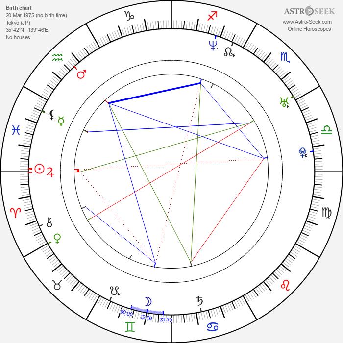 Yu Asakawa - Astrology Natal Birth Chart