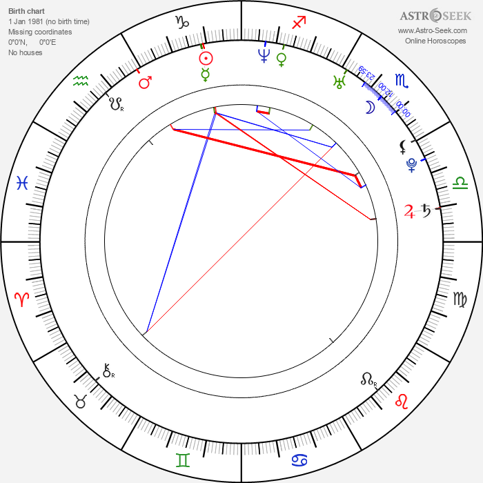 Yu-Hang To - Astrology Natal Birth Chart