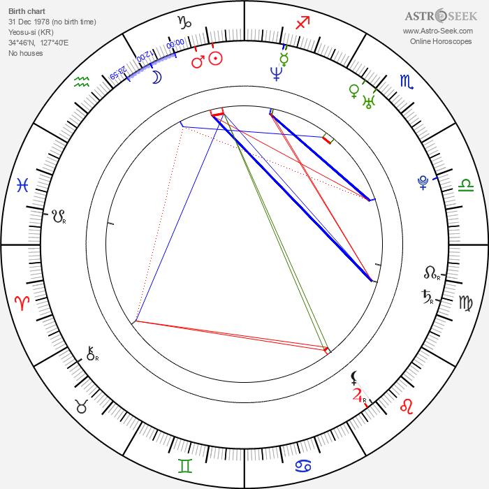 Yu-jeong Seo - Astrology Natal Birth Chart
