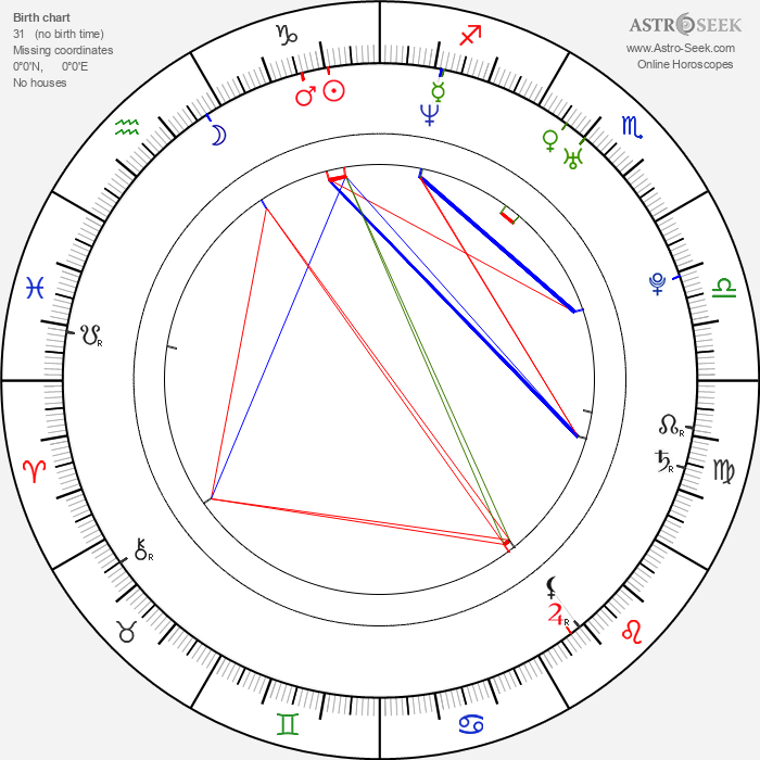 Yu-jeong Seo - Astrology Natal Birth Chart