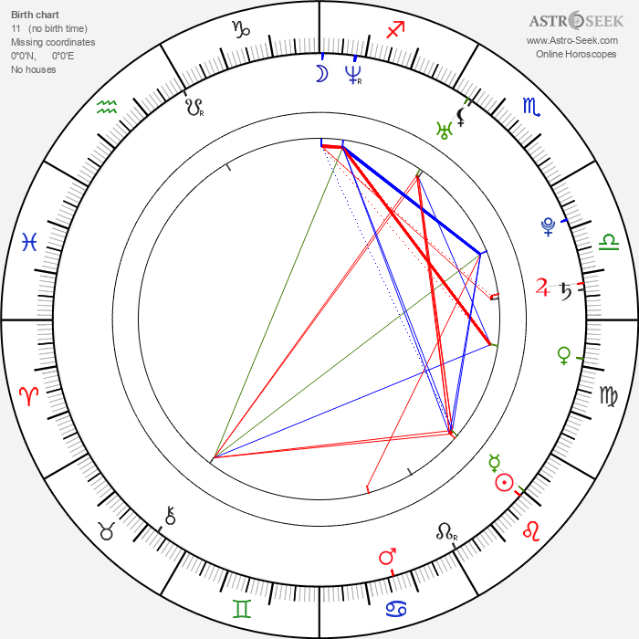 Yu-jin So - Astrology Natal Birth Chart