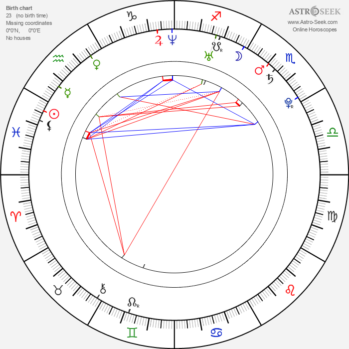 Yu-mi Jeong - Astrology Natal Birth Chart