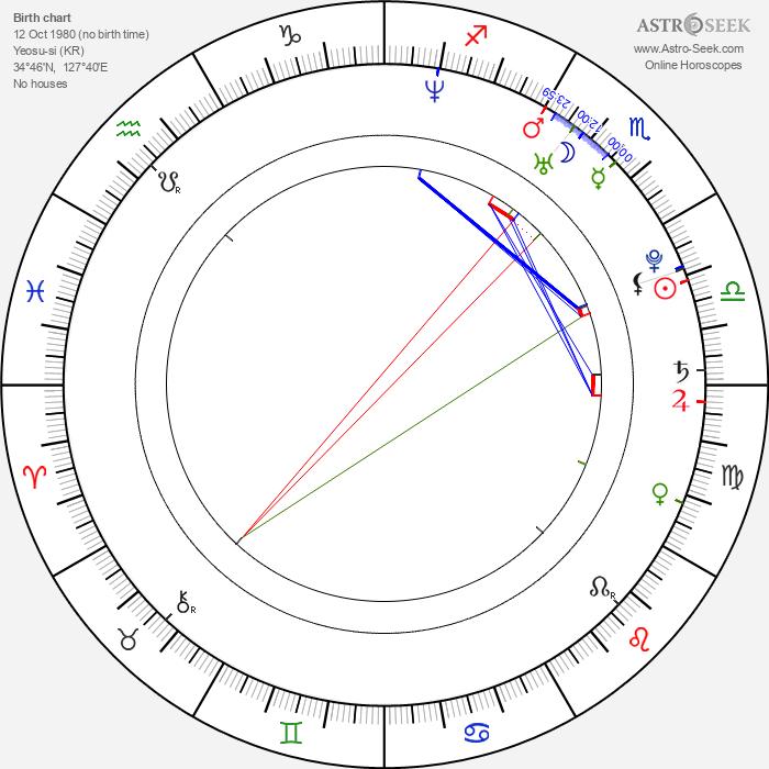 Yu-mi Kim - Astrology Natal Birth Chart