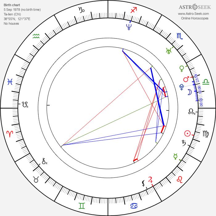 Yu Nan - Astrology Natal Birth Chart
