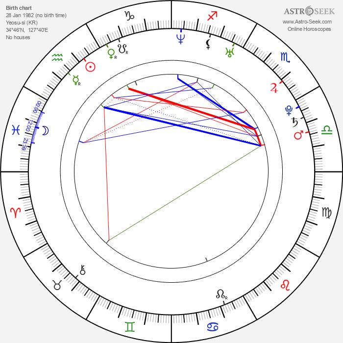 Yu-ri Lee - Astrology Natal Birth Chart