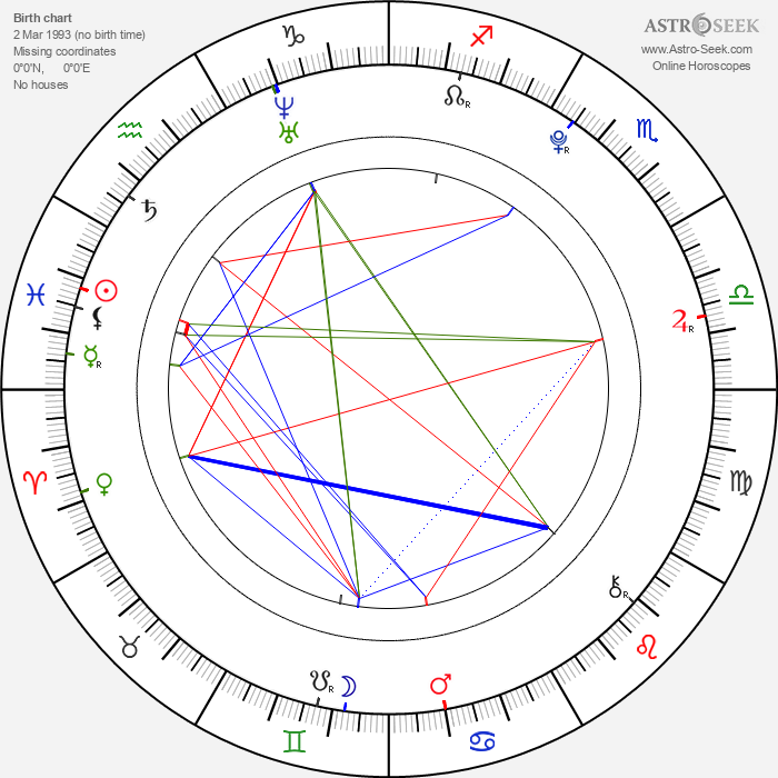 Yu SangDo - Astrology Natal Birth Chart