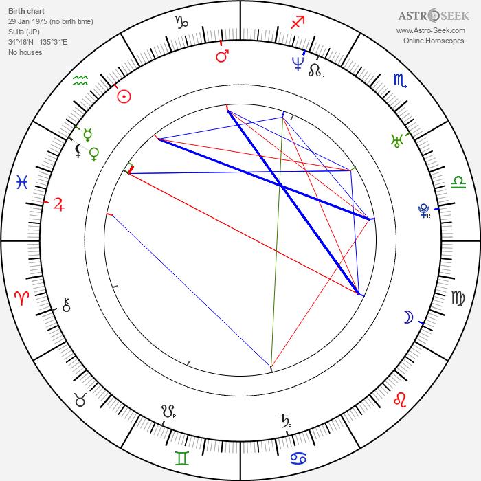 Yu Sugimoto - Astrology Natal Birth Chart