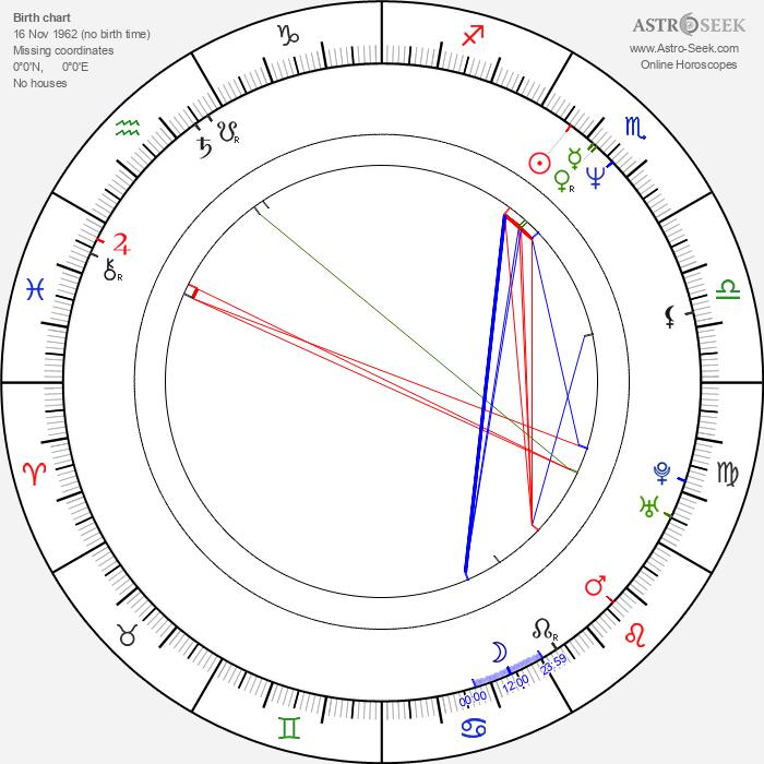 Yuanzheng Feng - Astrology Natal Birth Chart