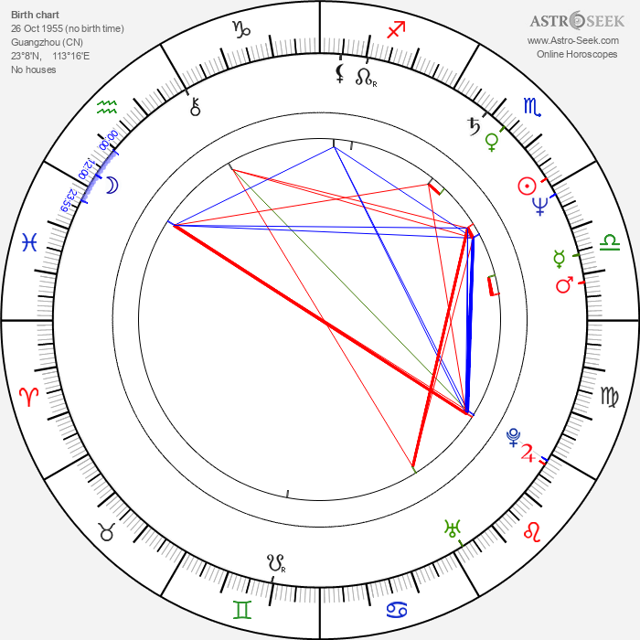 Yue Wong - Astrology Natal Birth Chart