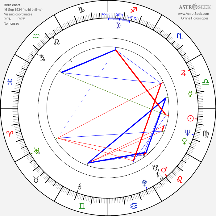 Yuen Chor - Astrology Natal Birth Chart