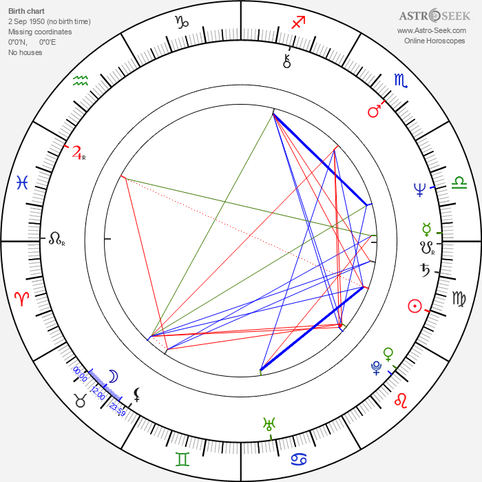 Yuen Wah - Astrology Natal Birth Chart