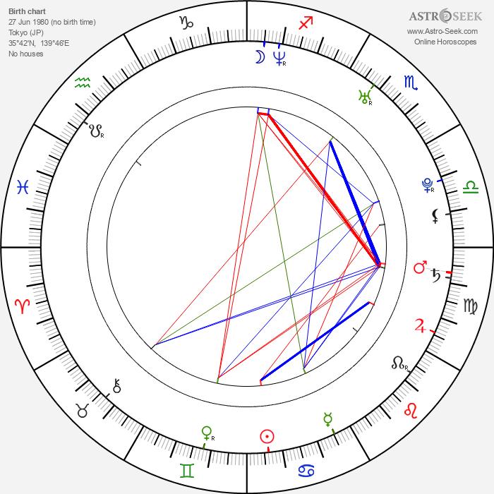 Yuhka - Astrology Natal Birth Chart