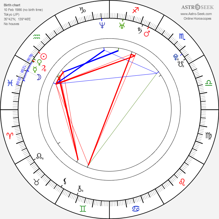 Yui Ichikawa - Astrology Natal Birth Chart