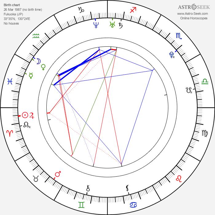 Yui - Astrology Natal Birth Chart