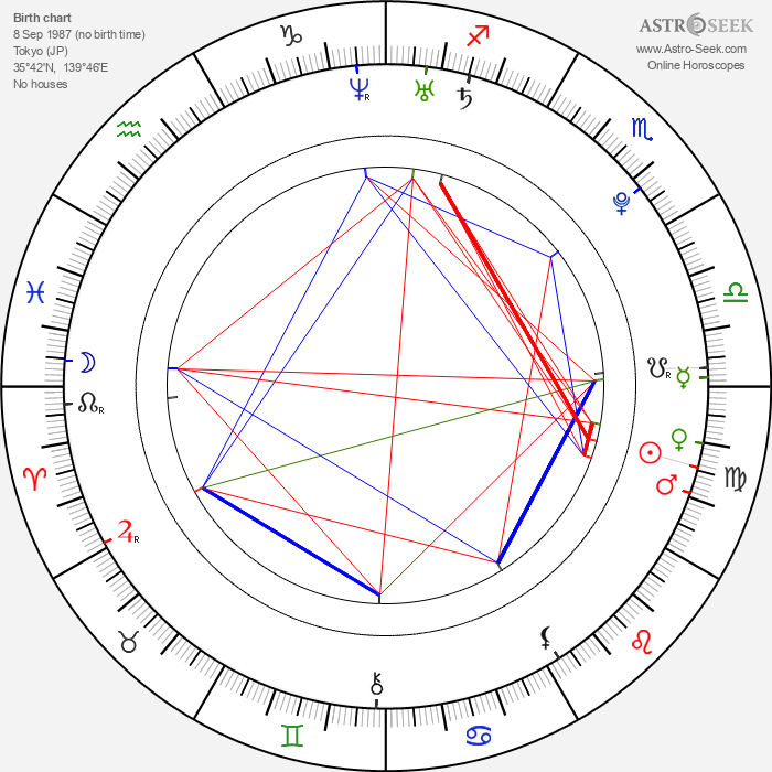 Yuika Motokariya - Astrology Natal Birth Chart