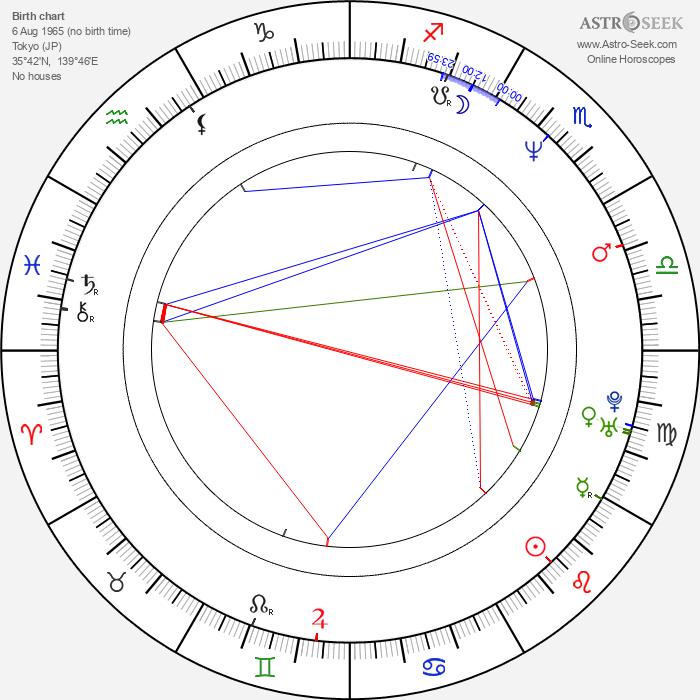 Yuki Kajiura - Astrology Natal Birth Chart