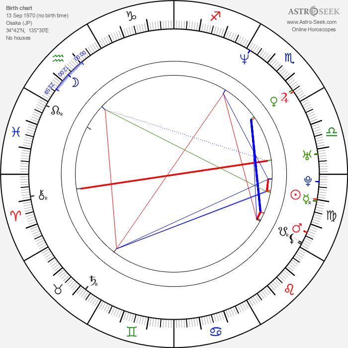 Yuki Matsuoka - Astrology Natal Birth Chart