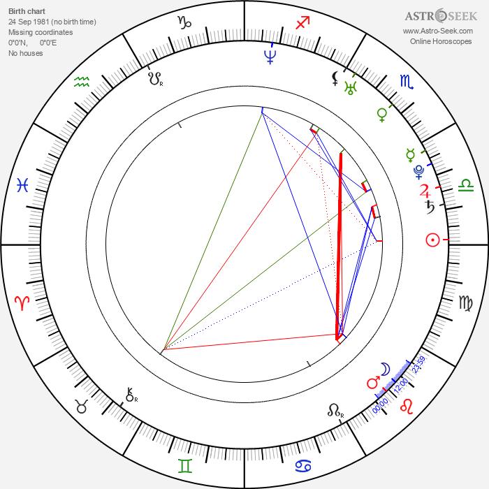 Yuki Matsuzaki - Astrology Natal Birth Chart