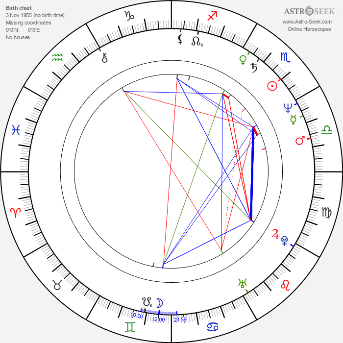 Yukihiko Tsutsumi - Astrology Natal Birth Chart