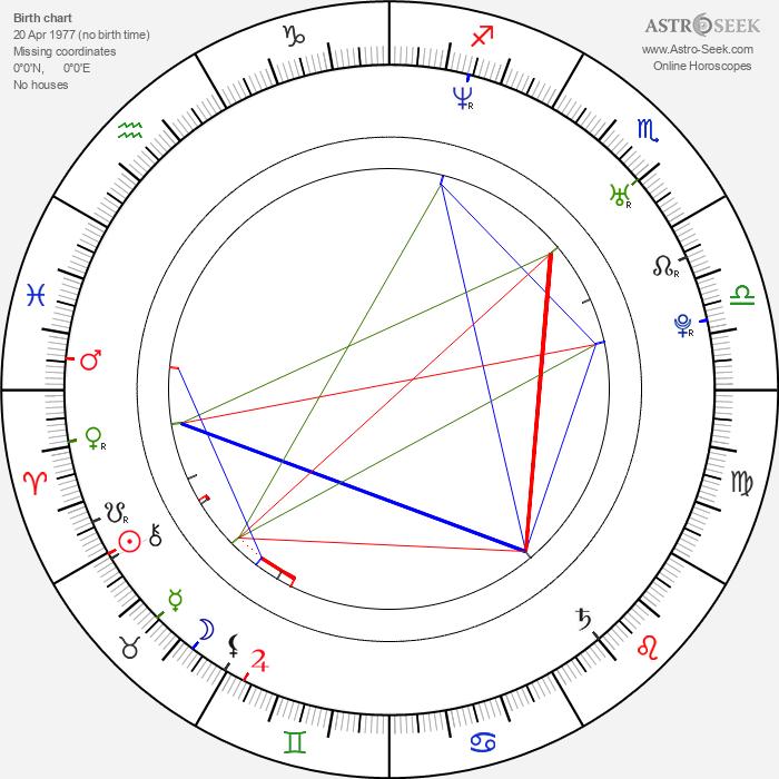 Yuliya Mayarchuk - Astrology Natal Birth Chart