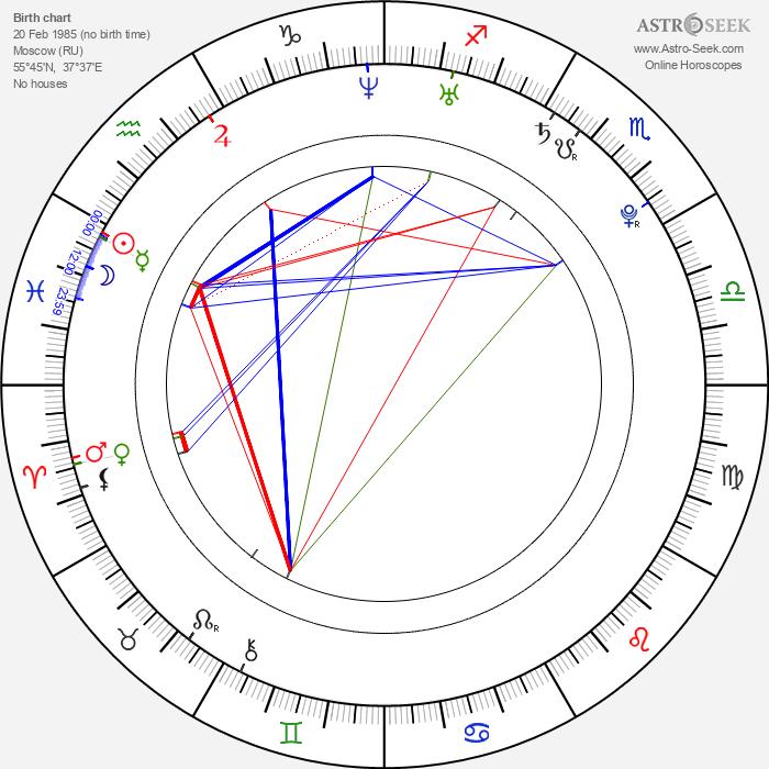 Yuliya Olegovna Volkova - Astrology Natal Birth Chart