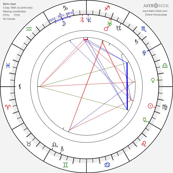 Yuliya Peresild - Astrology Natal Birth Chart