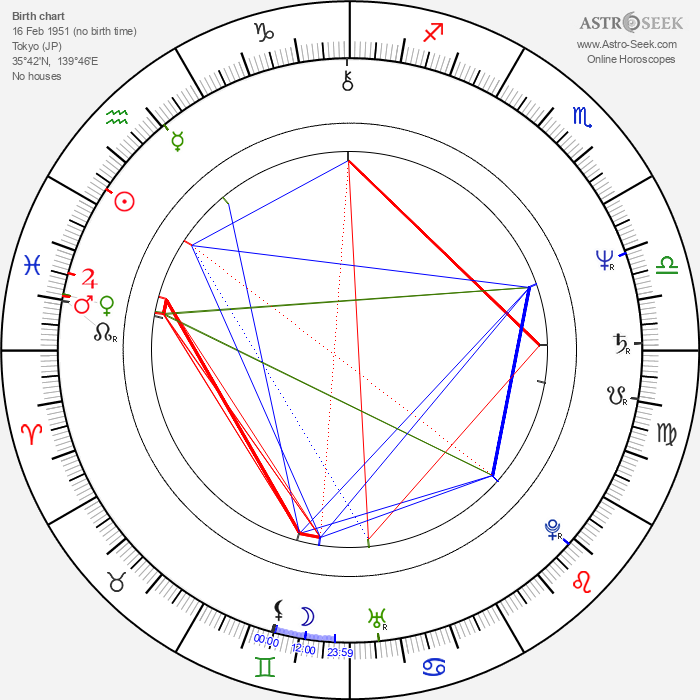 Yumi Takigawa - Astrology Natal Birth Chart