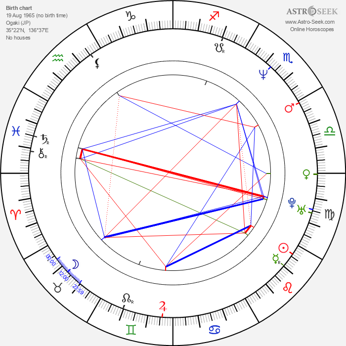 Yumi Yoshiyuki - Astrology Natal Birth Chart