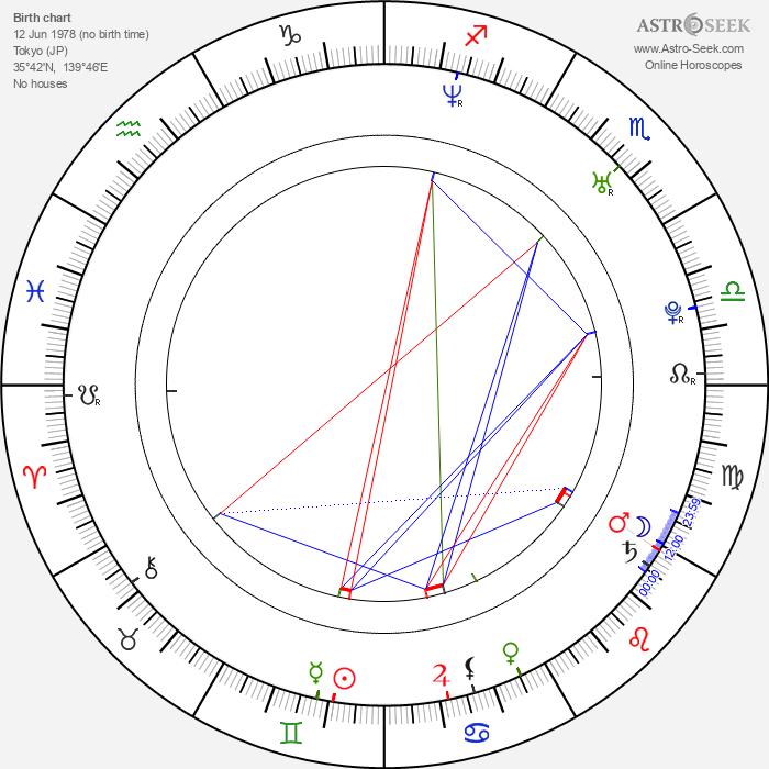 Yumiko Shaku - Astrology Natal Birth Chart