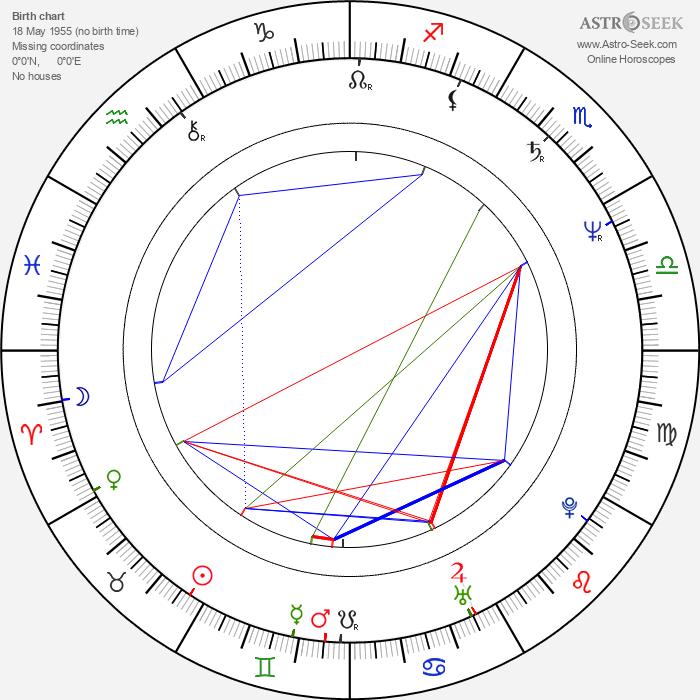 Yun-Fat Chow - Astrology Natal Birth Chart