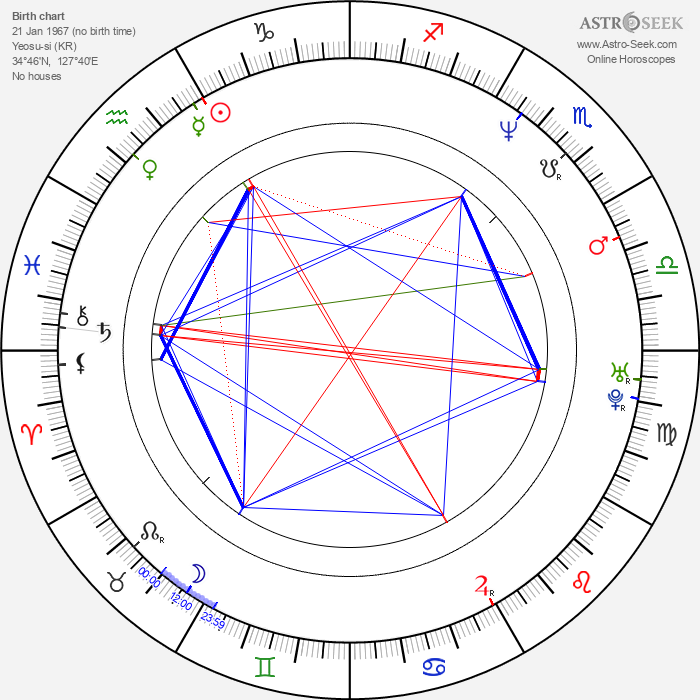 Yun-seok Kim - Astrology Natal Birth Chart