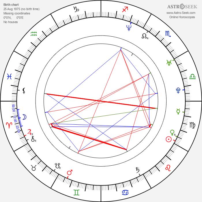 Yuna Natsuo - Astrology Natal Birth Chart