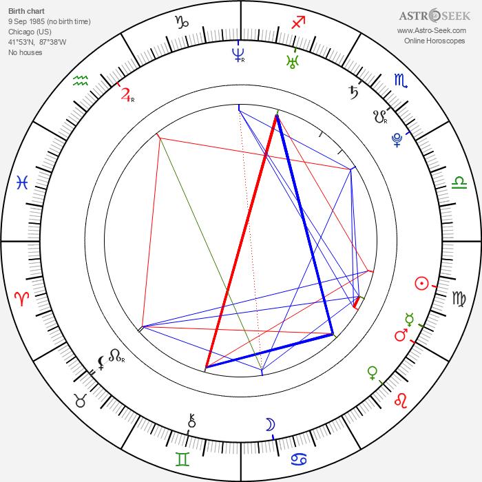 Yung Berg - Astrology Natal Birth Chart