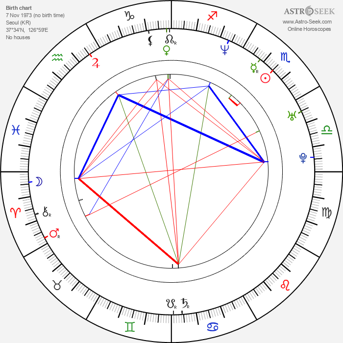 Yunjin Kim - Astrology Natal Birth Chart