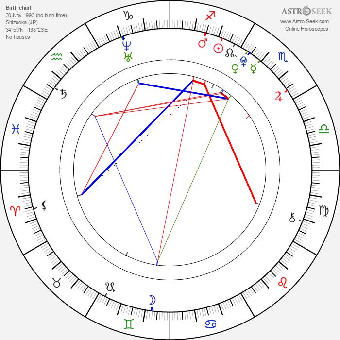 Yuri Chinen - Astrology Natal Birth Chart