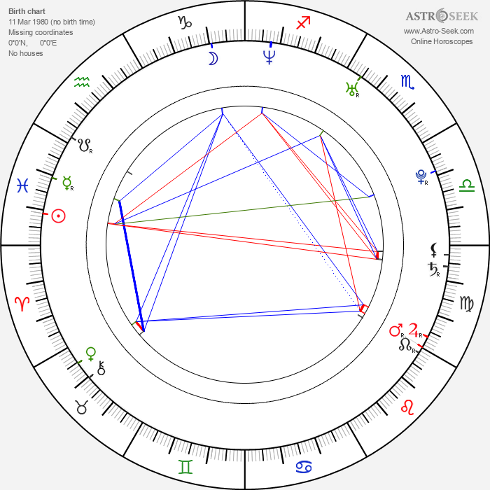 Yuriy Chursin - Astrology Natal Birth Chart