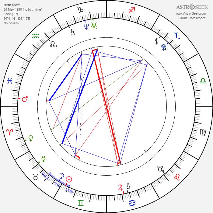 Yuya Matsushita - Astrology Natal Birth Chart