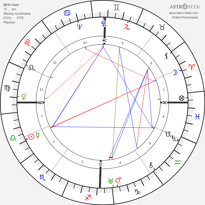 Yves Allégret - Astrology Natal Birth Chart