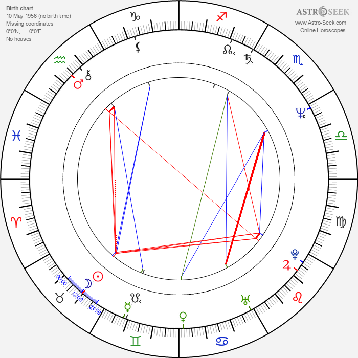 Yves Jacques - Astrology Natal Birth Chart