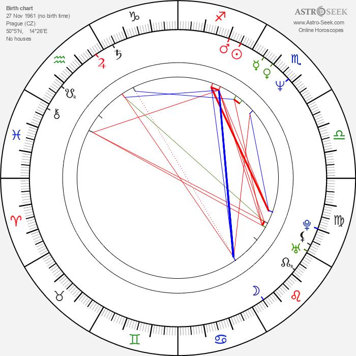 Yvetta Kornová - Astrology Natal Birth Chart